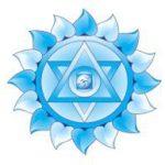 Yoga Centro Daiva Jyoti